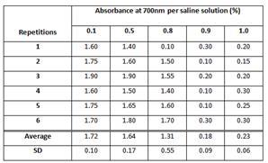 table-2-jpeg